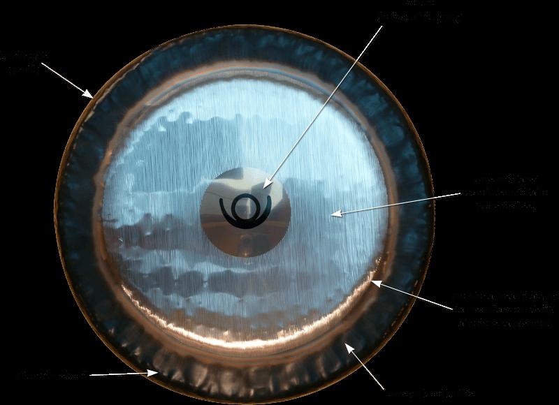 Les différentes zones d'un gong