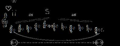 11b. heart notation