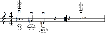 13. power rods notation