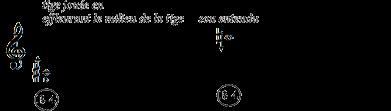 3. artificial harmonic